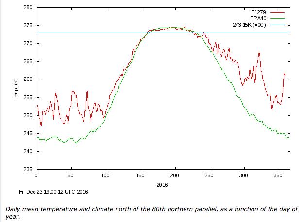 climat-arctique