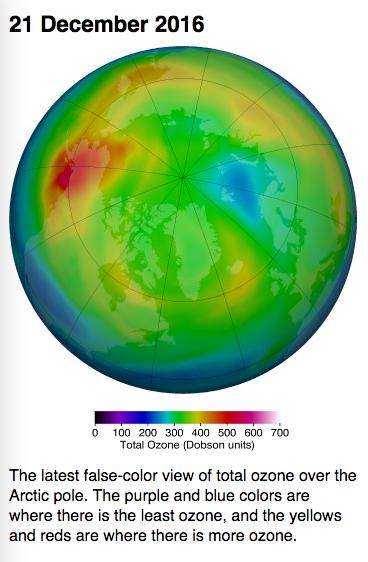 couche-ozone