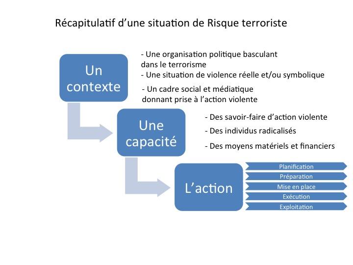 Diapositive4 (1)