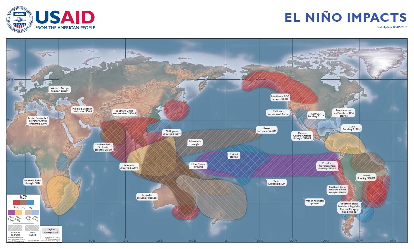 Fig8-Impacts_El_Nino_2015-2016