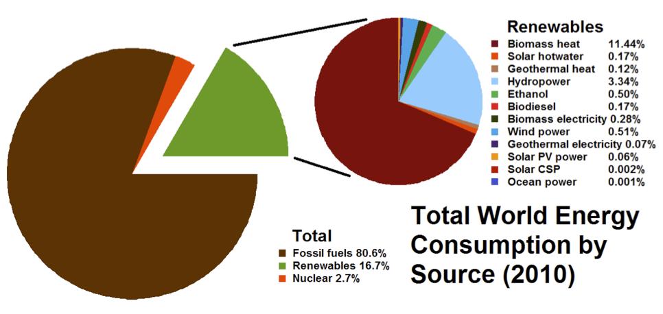 Graph JPV 3