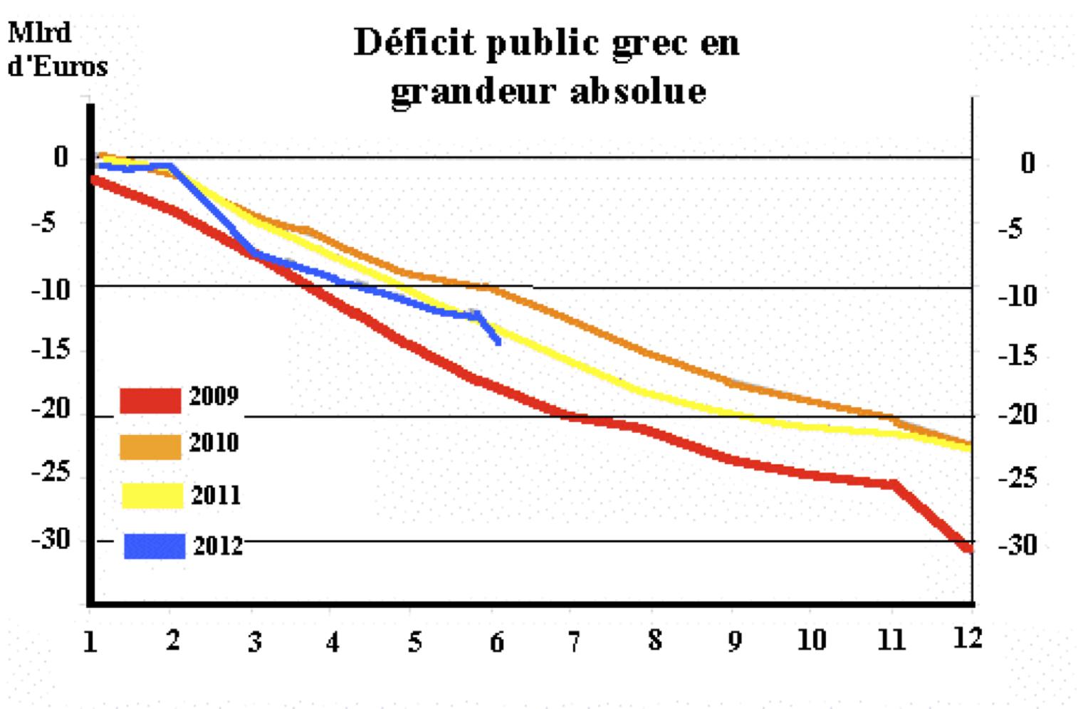 la crise de la zone euro est-elle terminée dissertation
