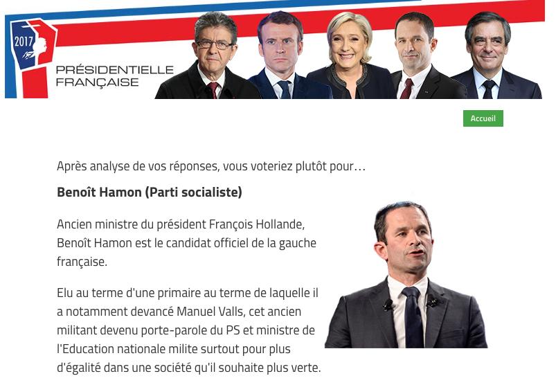 Presidentielle Francaise Pour Qui Voteriez Vous Mes Resultats
